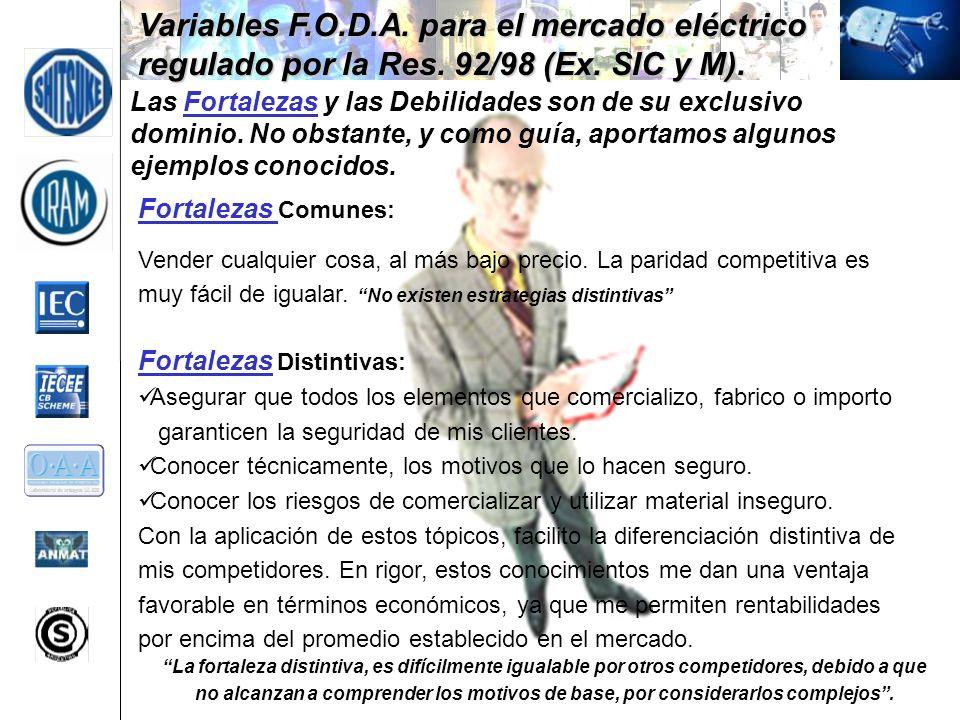 Variables F. O. D. A. para el mercado eléctrico regulado por la Res
