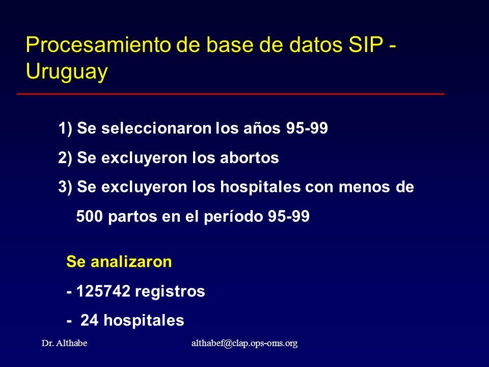 Procesamiento de base de datos SIP - Uruguay
