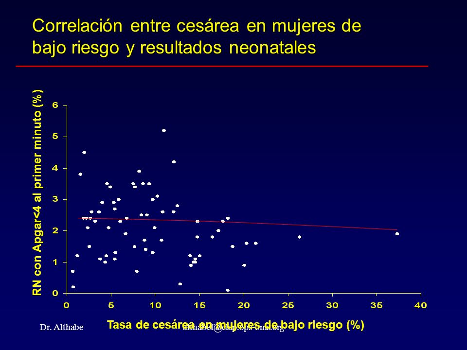 Correlación entre cesárea en mujeres de bajo riesgo y resultados neonatales