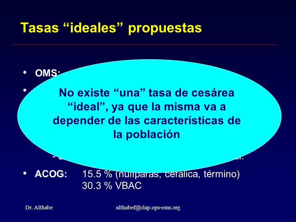 Tasas ideales propuestas
