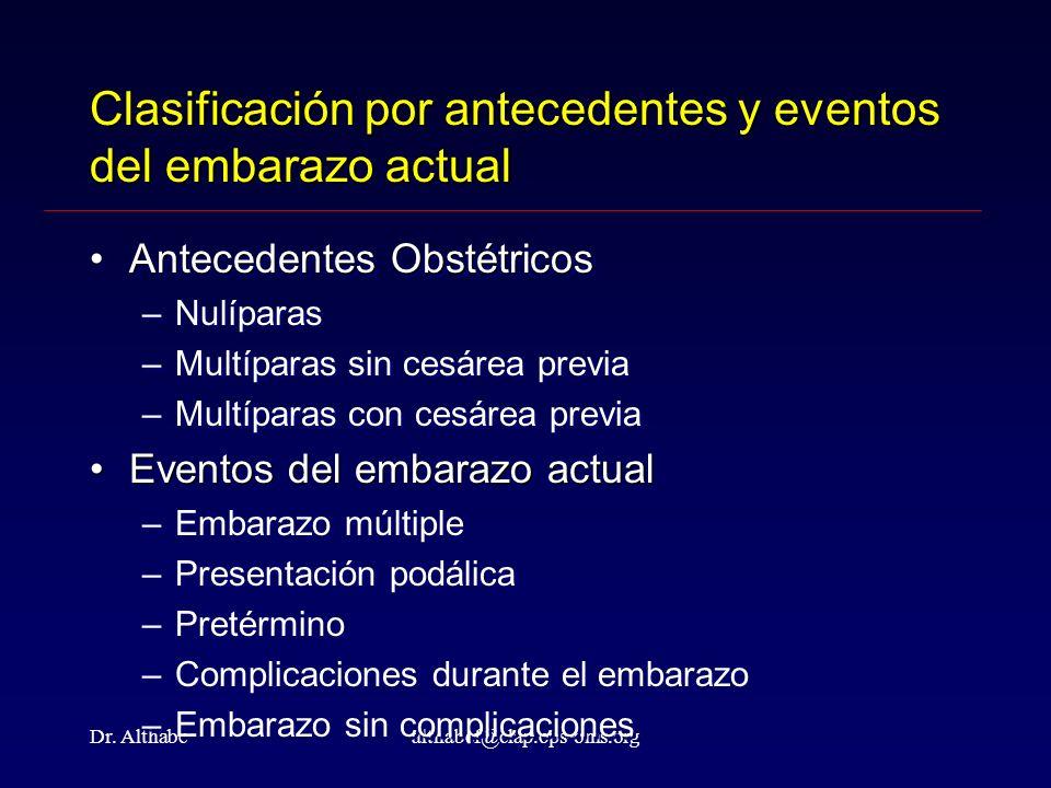 Clasificación por antecedentes y eventos del embarazo actual
