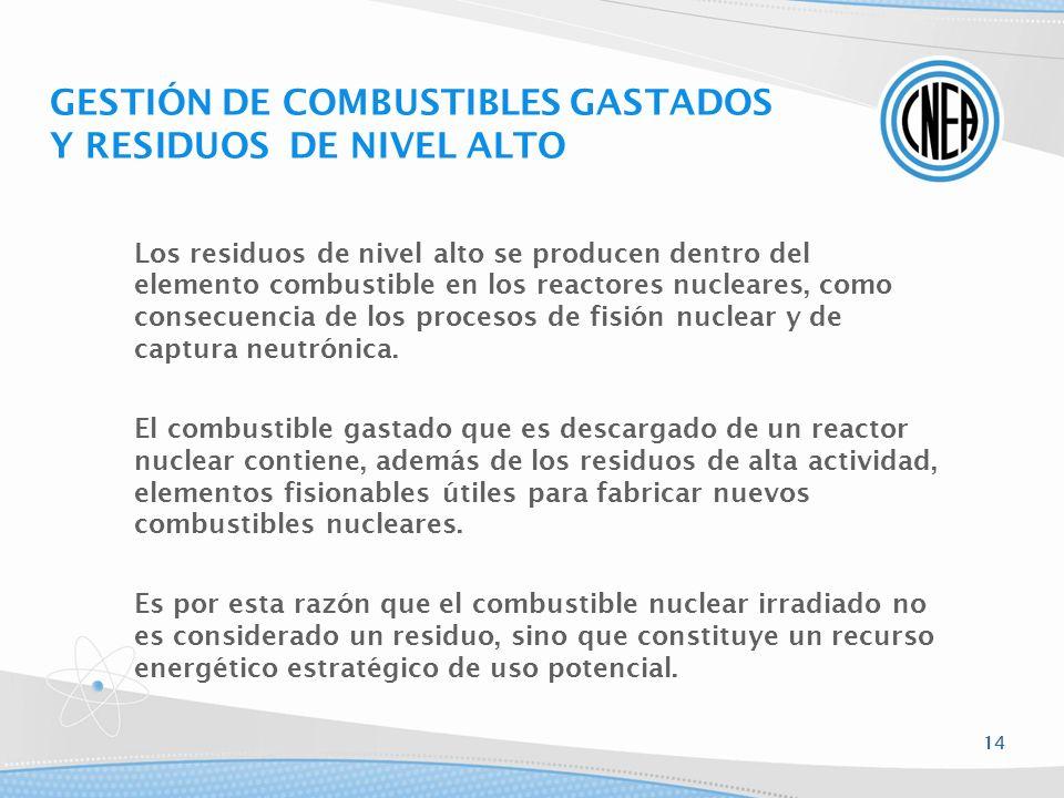GESTIÓN DE COMBUSTIBLES GASTADOS Y RESIDUOS DE NIVEL ALTO