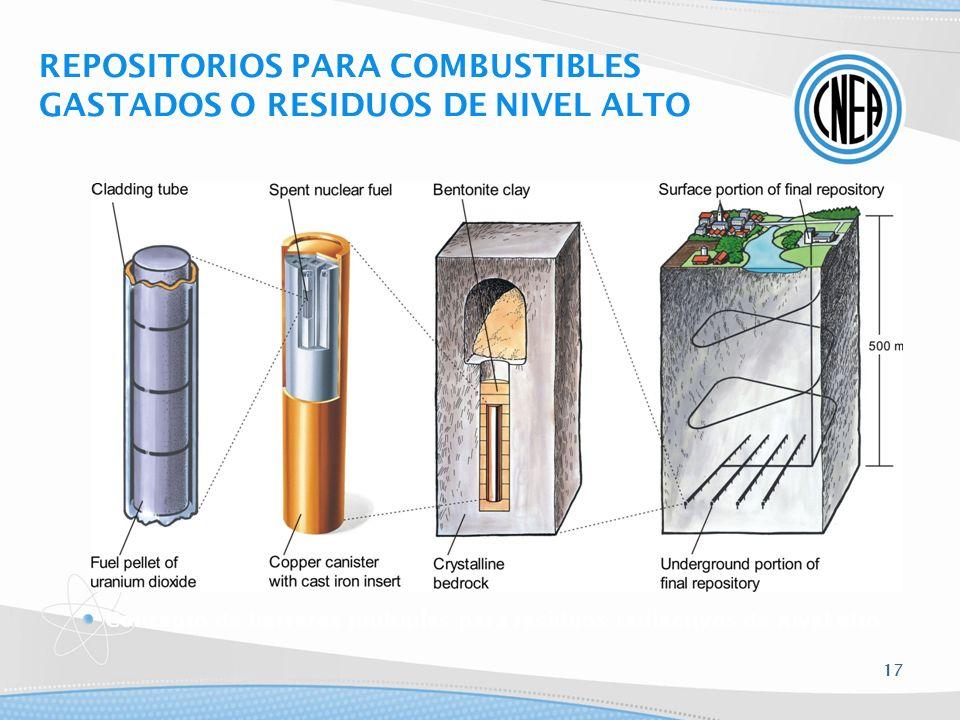 Concepto de barreras múltiples para residuos radiactivos de nivel alto
