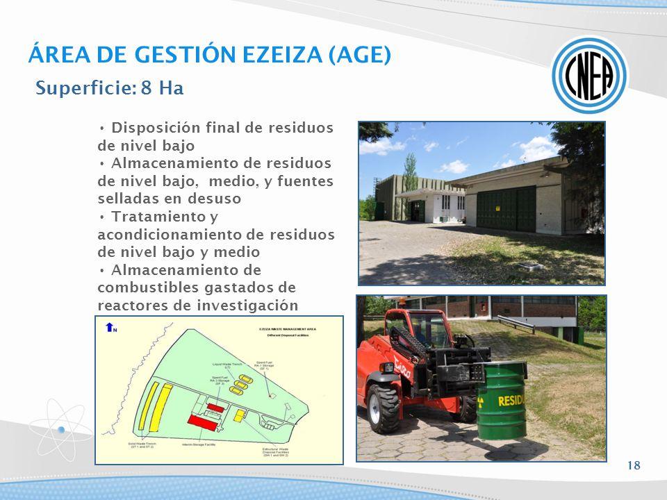 ÁREA DE GESTIÓN EZEIZA (AGE)