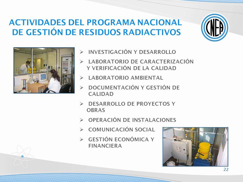 ACTIVIDADES DEL PROGRAMA NACIONAL DE GESTIÓN DE RESIDUOS RADIACTIVOS