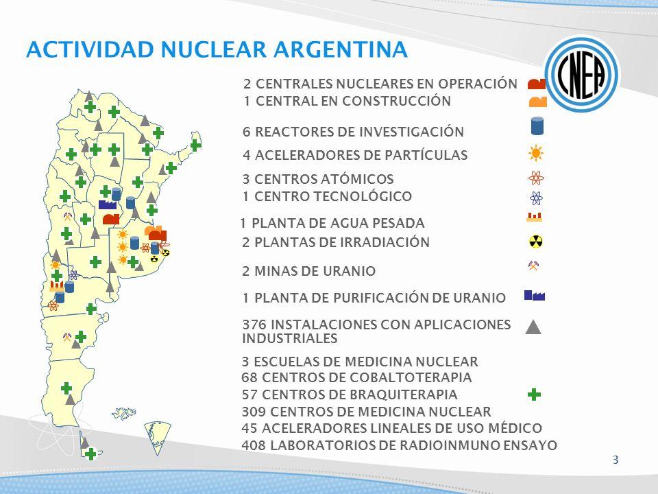 ACTIVIDAD NUCLEAR ARGENTINA