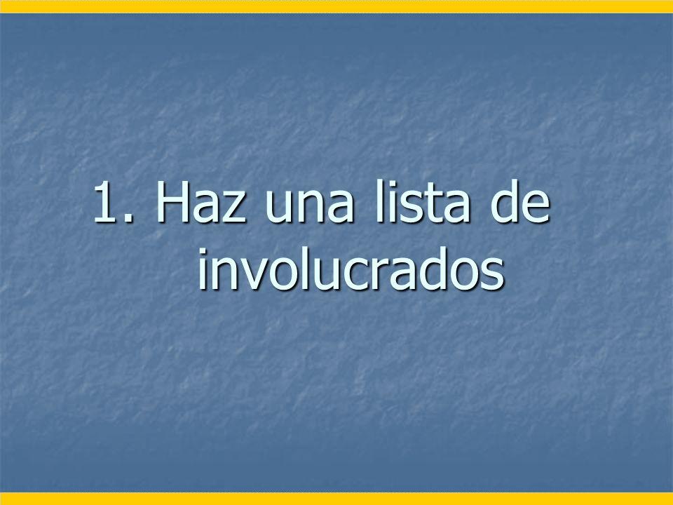 1. Haz una lista de involucrados