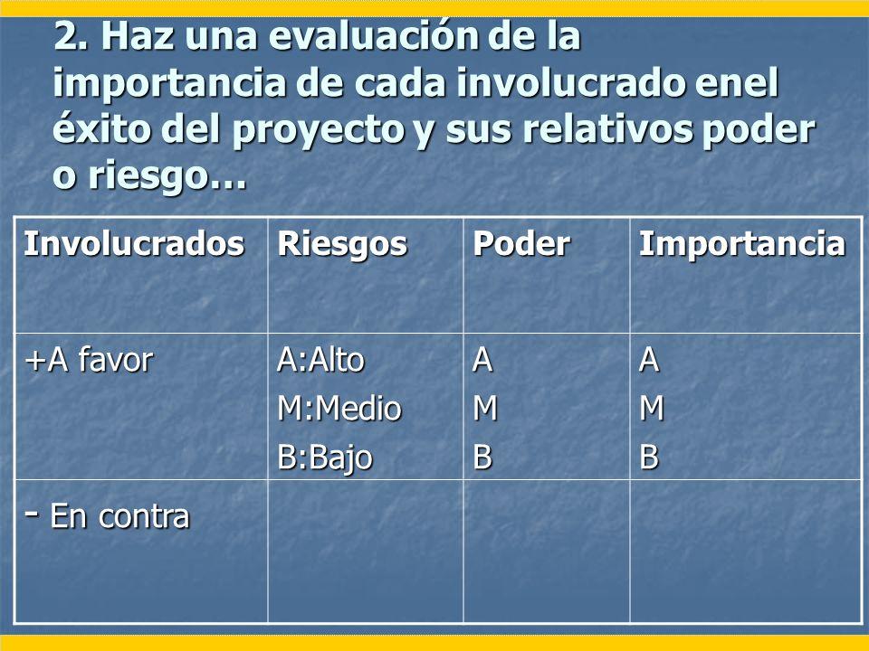 2. Haz una evaluación de la importancia de cada involucrado enel éxito del proyecto y sus relativos poder o riesgo…