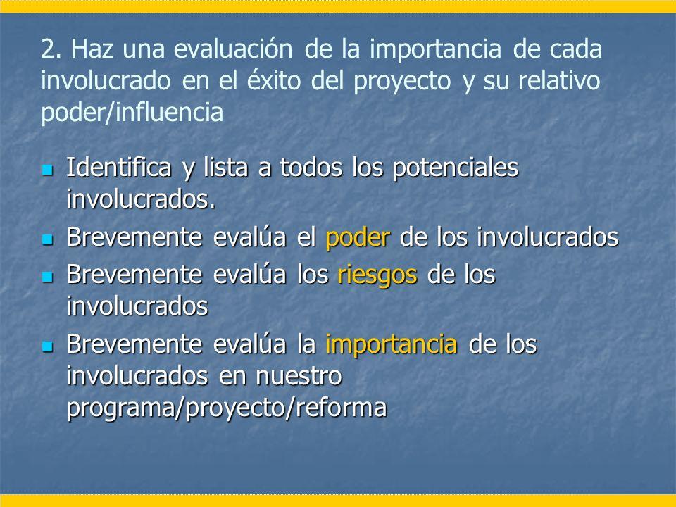 2. Haz una evaluación de la importancia de cada involucrado en el éxito del proyecto y su relativo poder/influencia