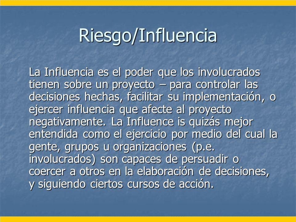 Riesgo/Influencia