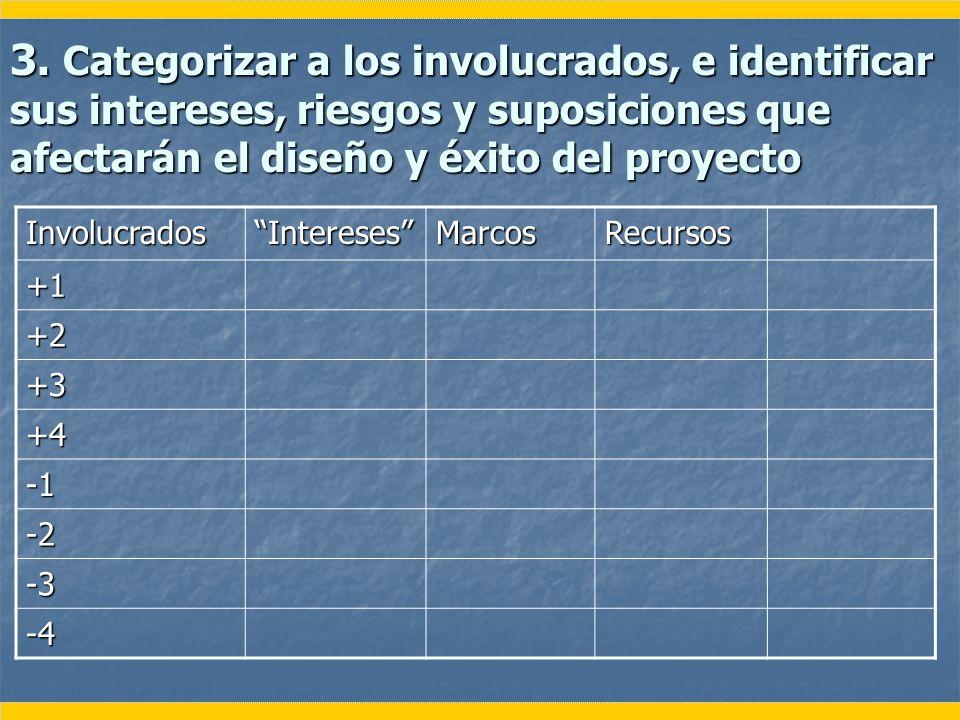 3. Categorizar a los involucrados, e identificar sus intereses, riesgos y suposiciones que afectarán el diseño y éxito del proyecto