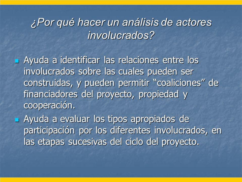 ¿Por qué hacer un análisis de actores involucrados