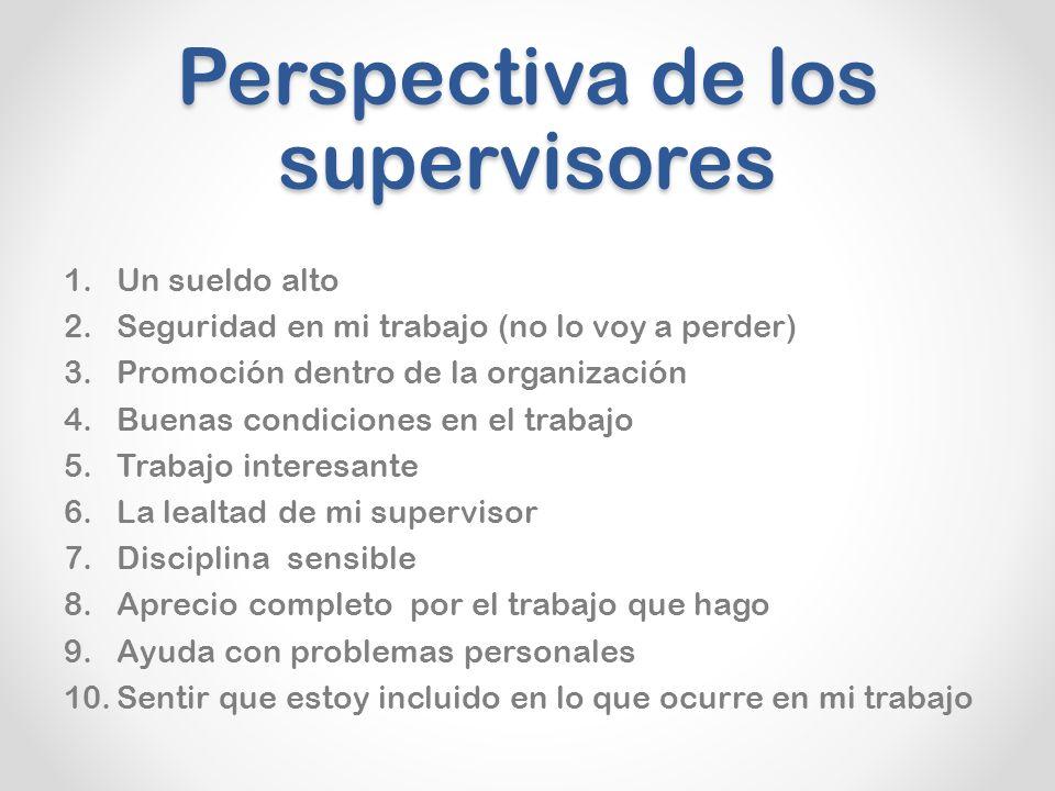 Perspectiva de los supervisores