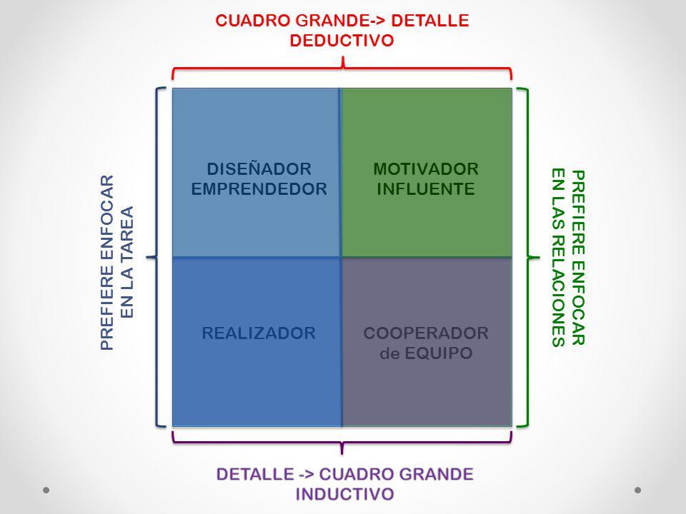 CUADRO GRANDE-> DETALLE DEDUCTIVO