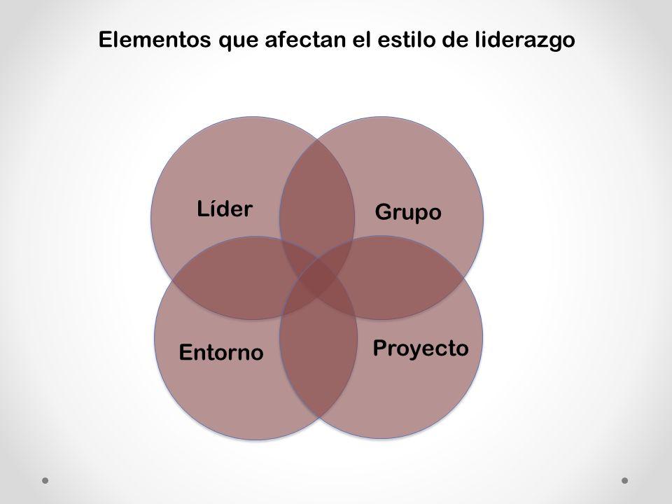 Elementos que afectan el estilo de liderazgo