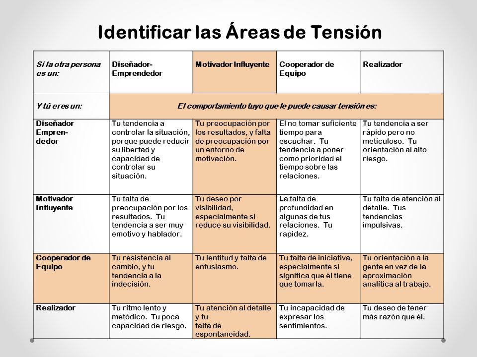 Identificar las Áreas de Tensión