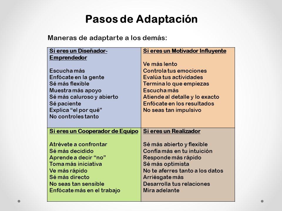Pasos de Adaptación Maneras de adaptarte a los demás: