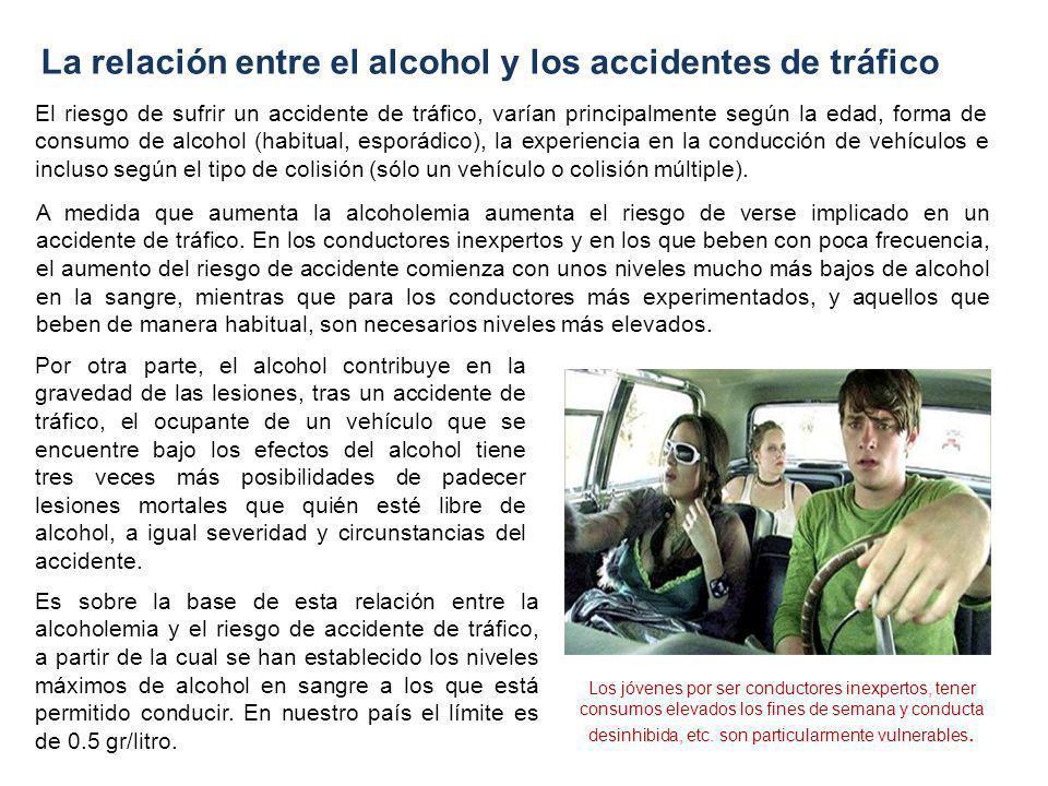 La relación entre el alcohol y los accidentes de tráfico