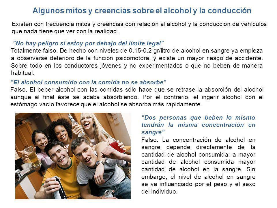 Algunos mitos y creencias sobre el alcohol y la conducción