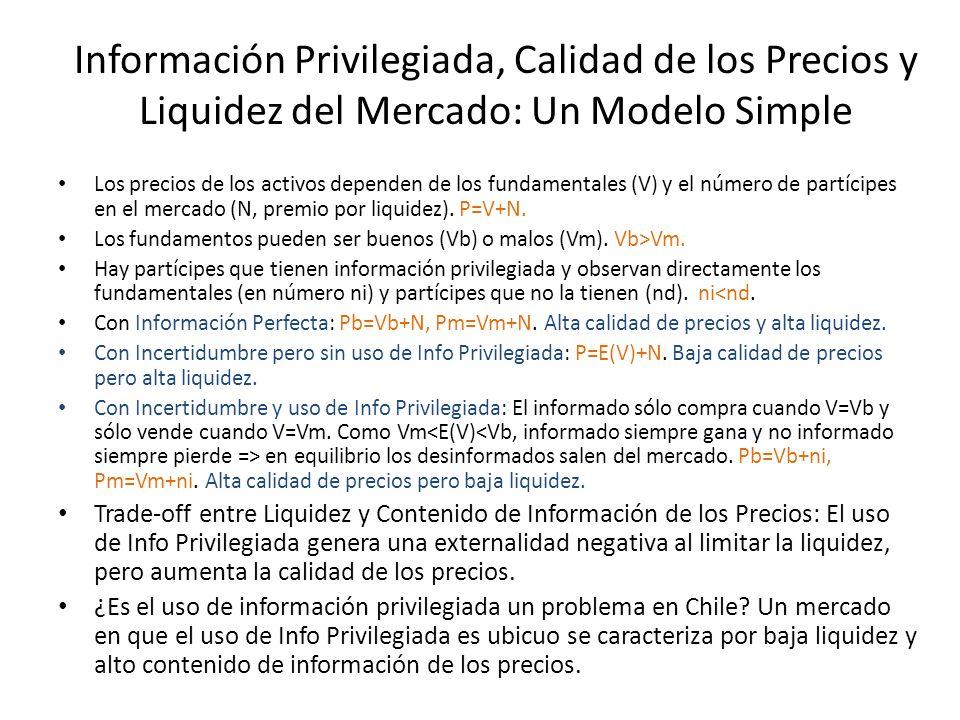 Información Privilegiada, Calidad de los Precios y Liquidez del Mercado: Un Modelo Simple