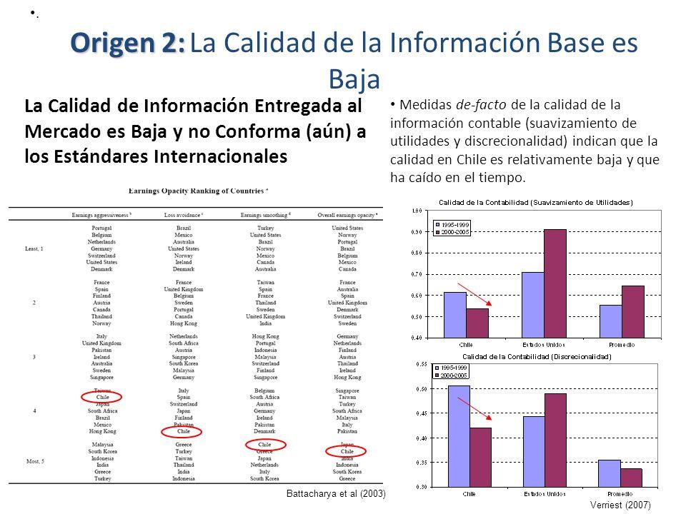 Origen 2: La Calidad de la Información Base es Baja