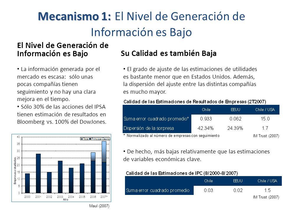Mecanismo 1: El Nivel de Generación de Información es Bajo