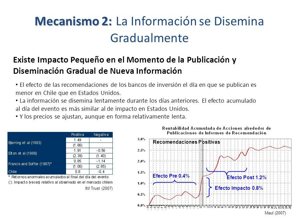 Mecanismo 2: La Información se Disemina Gradualmente