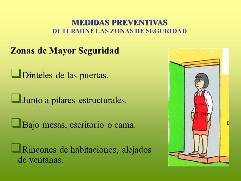 MEDIDAS PREVENTIVAS DETERMINE LAS ZONAS DE SEGURIDAD