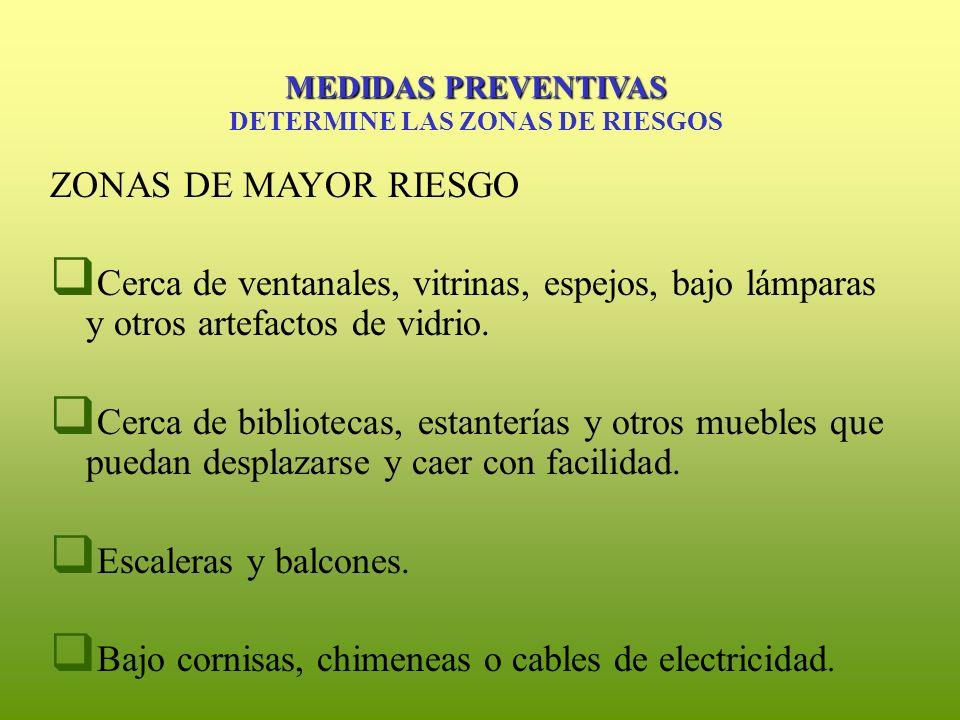 MEDIDAS PREVENTIVAS DETERMINE LAS ZONAS DE RIESGOS