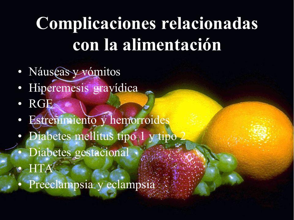 Complicaciones relacionadas con la alimentación