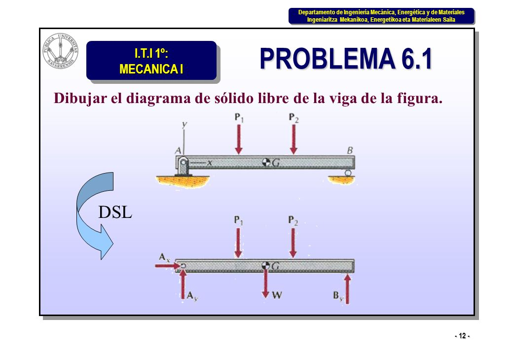 PROBLEMA 6.1 Dibujar el diagrama de sólido libre de la viga de la figura. DSL