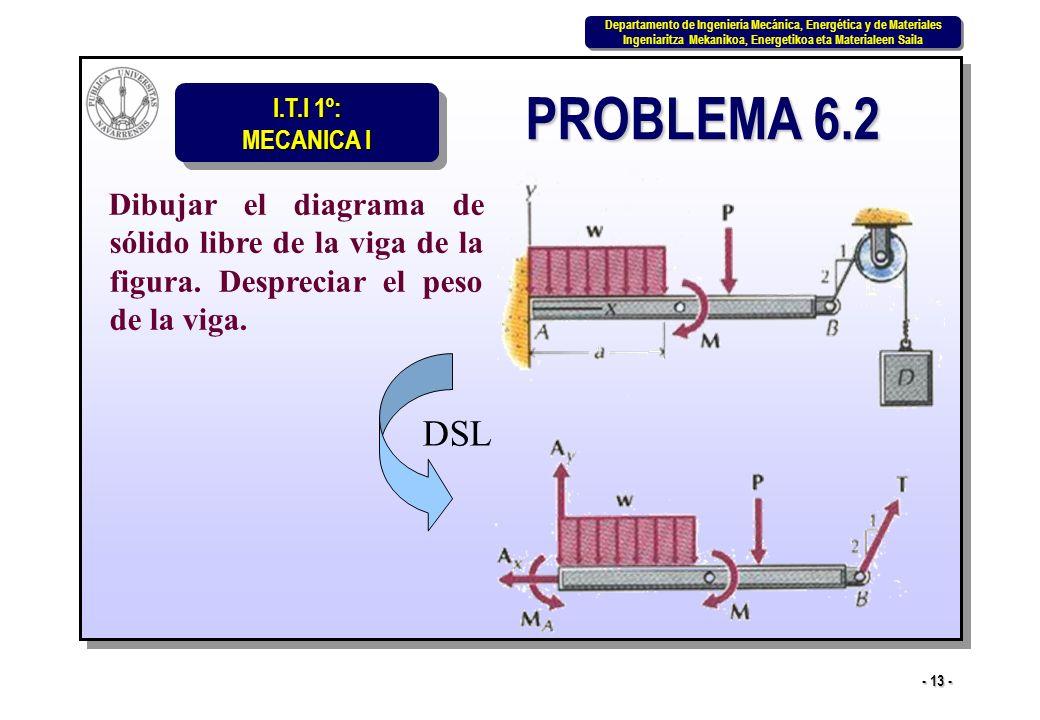 PROBLEMA 6.2 Dibujar el diagrama de sólido libre de la viga de la figura. Despreciar el peso de la viga.