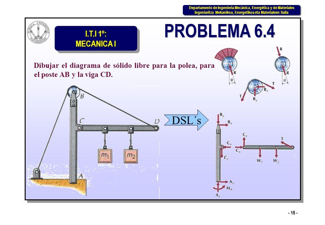 PROBLEMA 6.4 Dibujar el diagrama de sólido libre para la polea, para el poste AB y la viga CD.