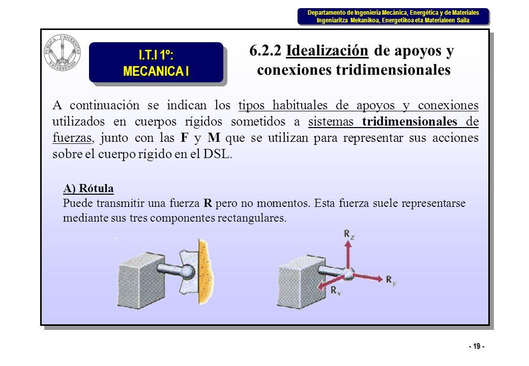 6.2.2 Idealización de apoyos y conexiones tridimensionales