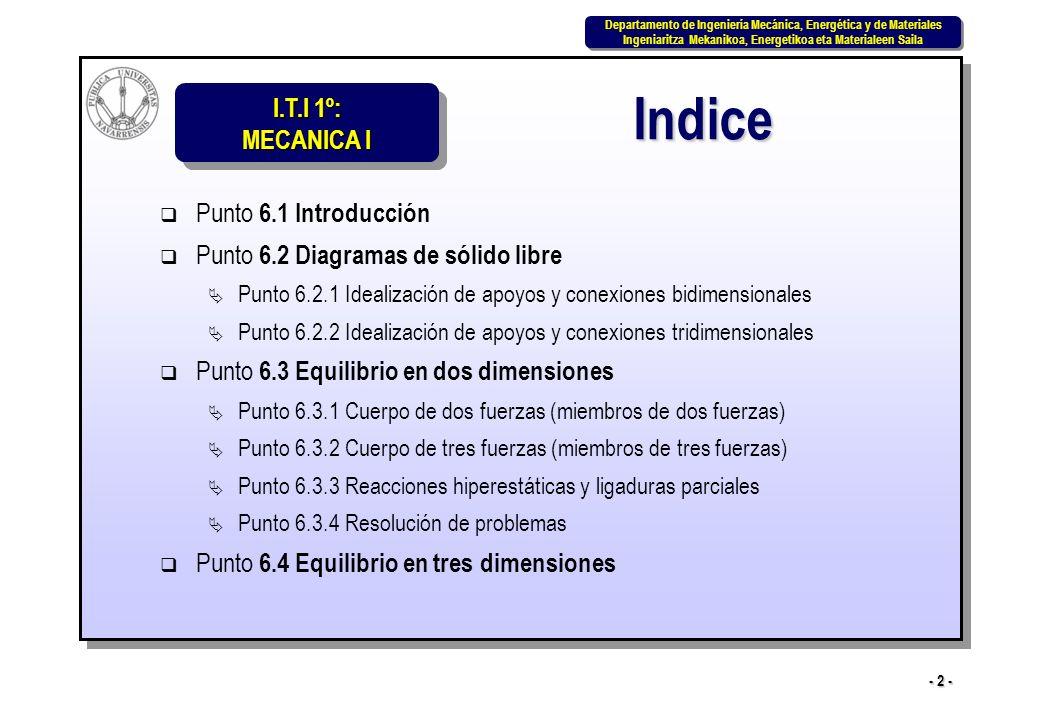 Indice Punto 6.1 Introducción Punto 6.2 Diagramas de sólido libre
