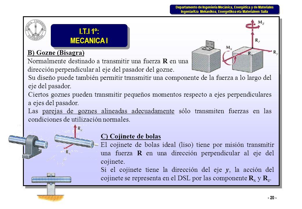 B) Gozne (Bisagra) Normalmente destinado a transmitir una fuerza R en una dirección perpendicular al eje del pasador del gozne.