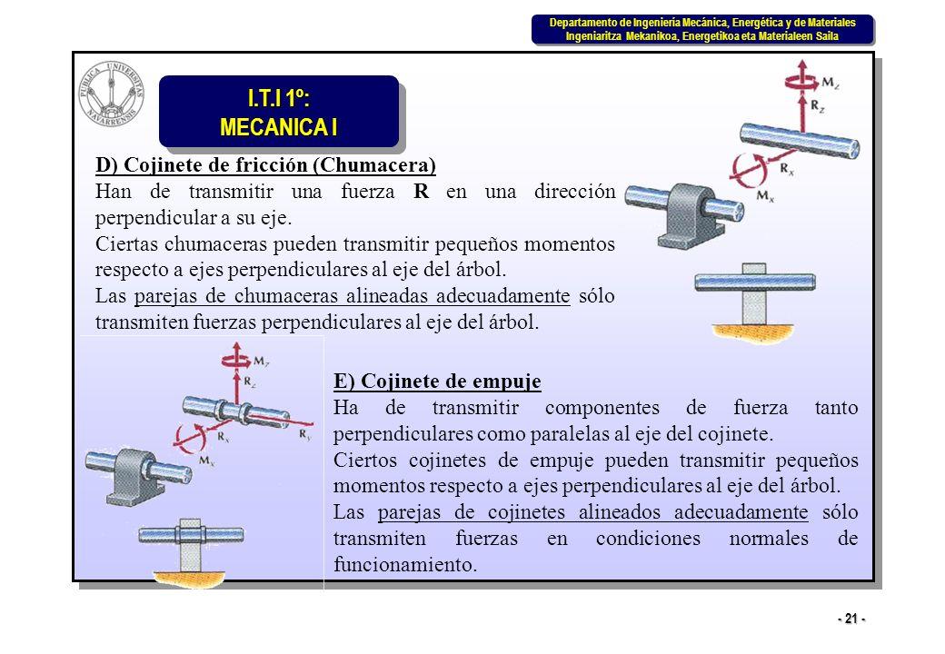 D) Cojinete de fricción (Chumacera)