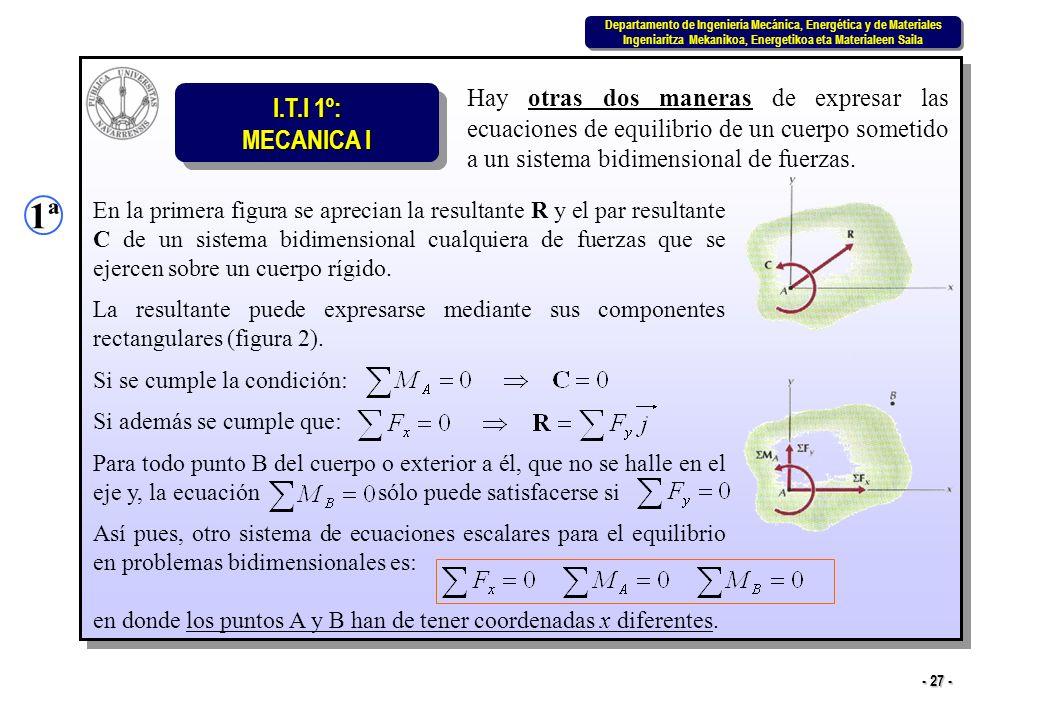 Hay otras dos maneras de expresar las ecuaciones de equilibrio de un cuerpo sometido a un sistema bidimensional de fuerzas.