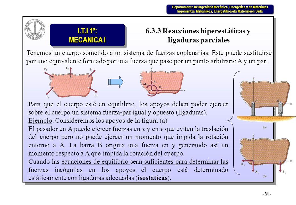 6.3.3 Reacciones hiperestáticas y