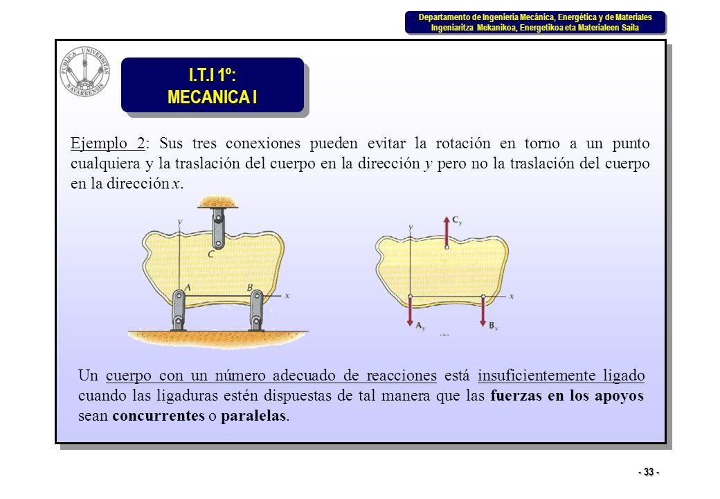 Ejemplo 2: Sus tres conexiones pueden evitar la rotación en torno a un punto cualquiera y la traslación del cuerpo en la dirección y pero no la traslación del cuerpo en la dirección x.