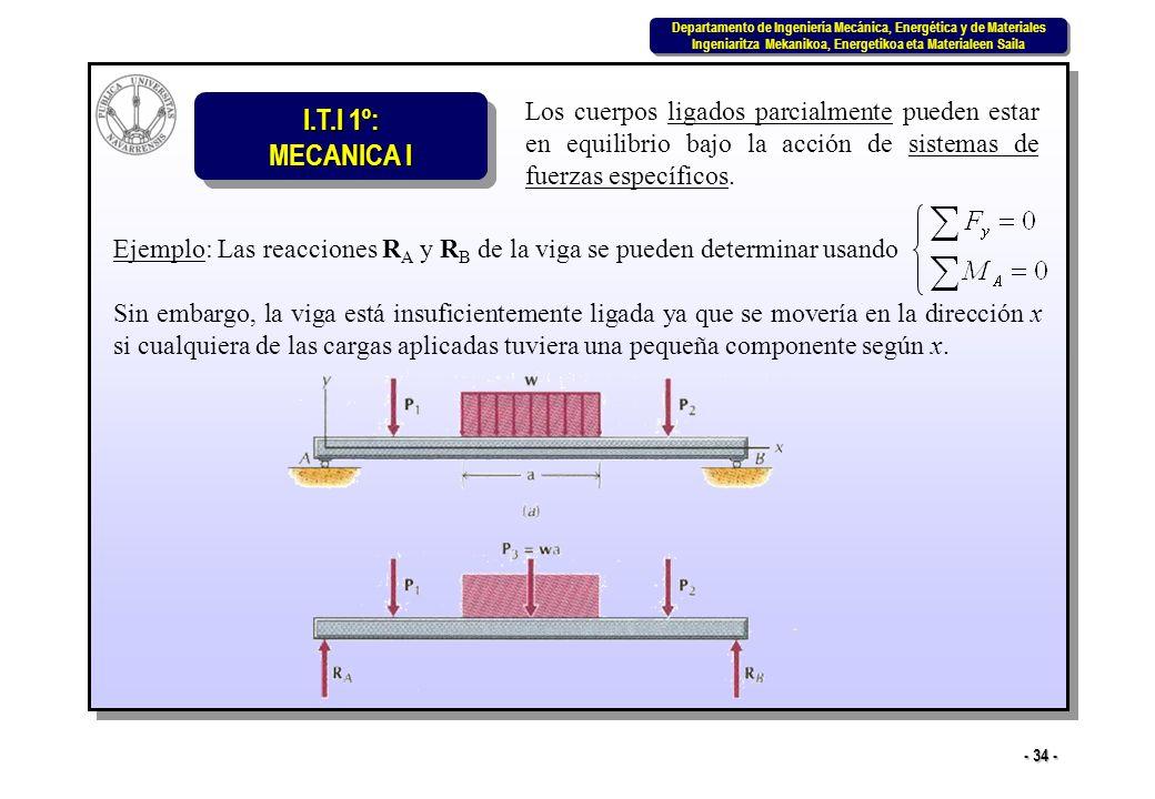 Los cuerpos ligados parcialmente pueden estar en equilibrio bajo la acción de sistemas de fuerzas específicos.