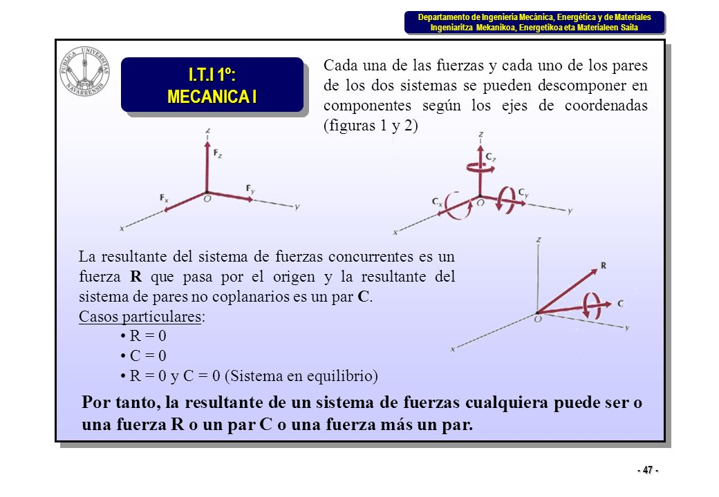 Cada una de las fuerzas y cada uno de los pares de los dos sistemas se pueden descomponer en componentes según los ejes de coordenadas (figuras 1 y 2)