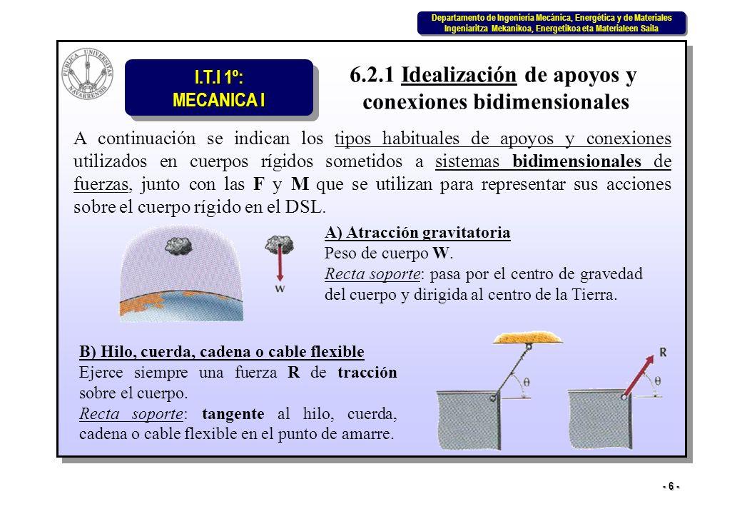 6.2.1 Idealización de apoyos y conexiones bidimensionales
