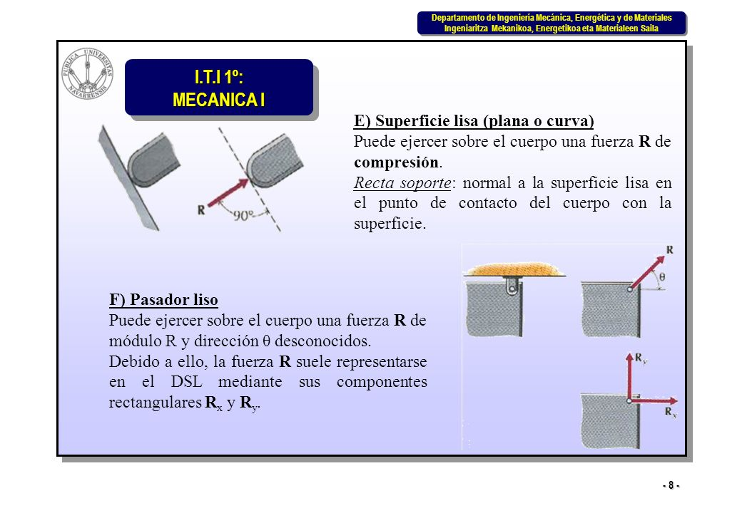 E) Superficie lisa (plana o curva)