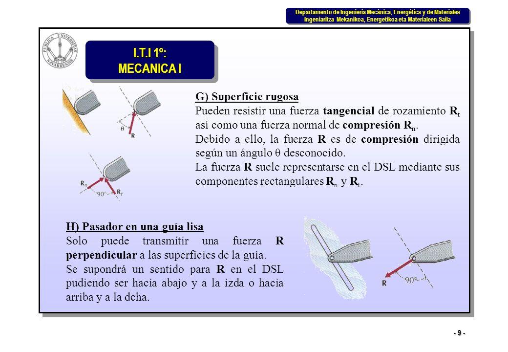 G) Superficie rugosa Pueden resistir una fuerza tangencial de rozamiento Rt así como una fuerza normal de compresión Rn.