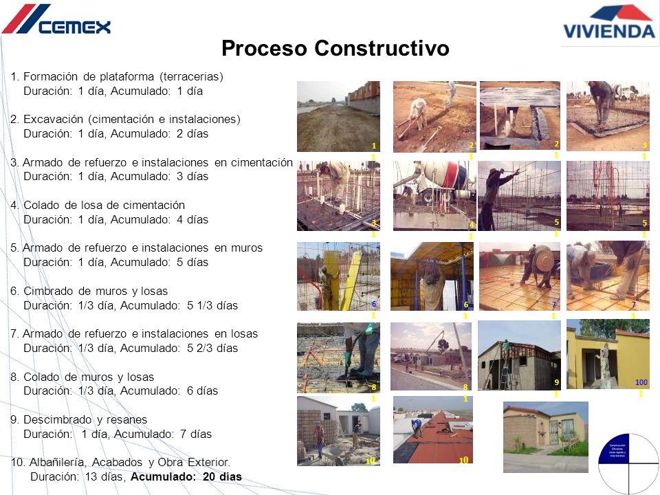 Proceso Constructivo 1. Formación de plataforma (terracerias)