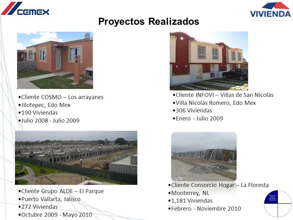 Proyectos Realizados Cliente INFOVI – Villas de San Nicolás