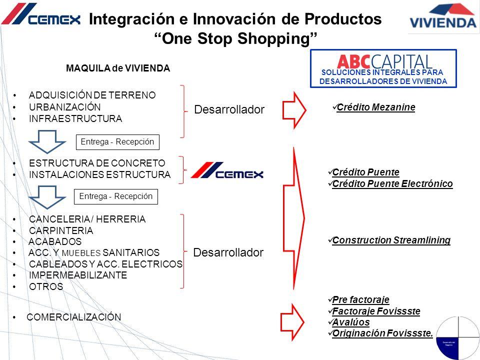 Integración e Innovación de Productos