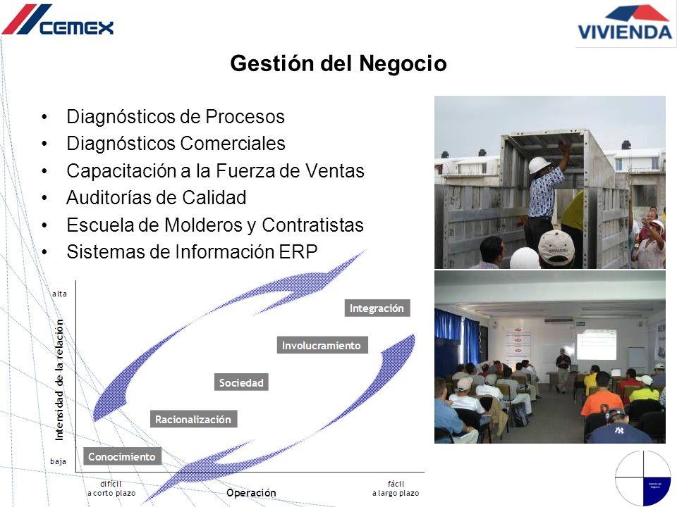 Gestión del Negocio Diagnósticos de Procesos Diagnósticos Comerciales