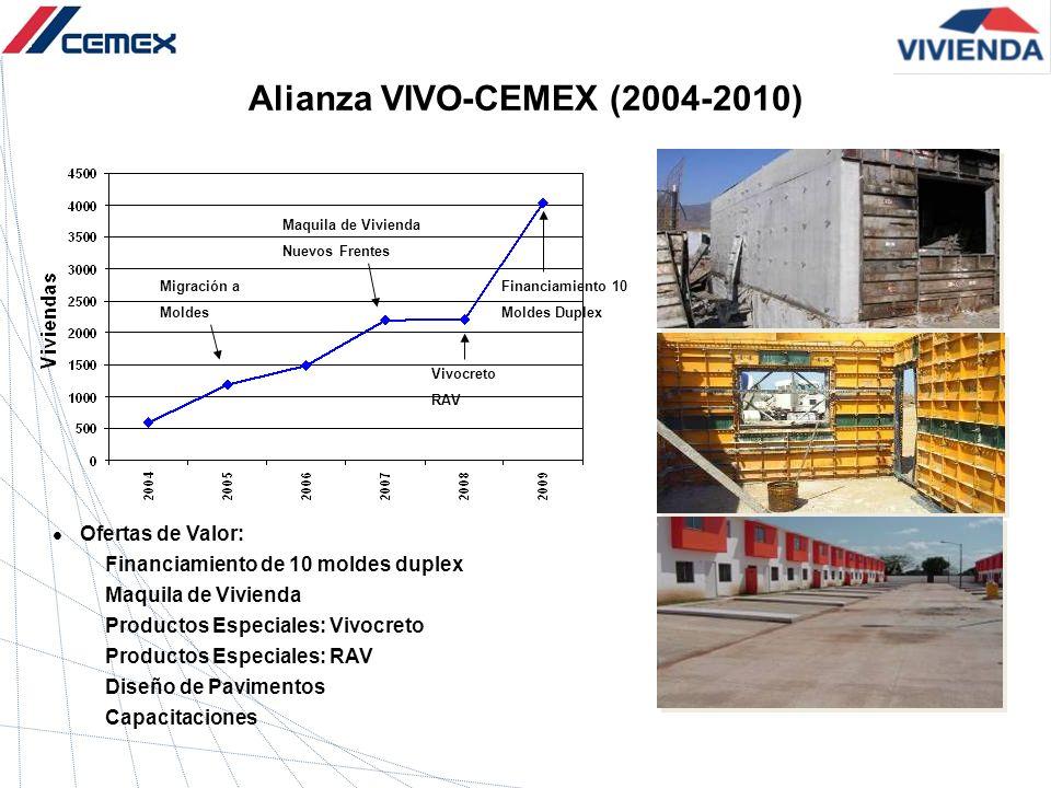 Alianza VIVO-CEMEX (2004-2010)